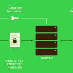 Line Messenger App Gets End-to-end Encryption